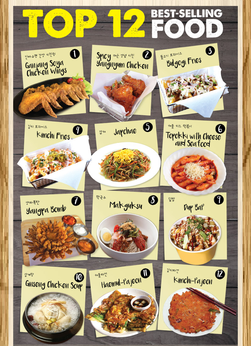 Chicken Up SG 50% Off 4pcs Wings Coupon Valid 30 Days after Purchase - Why Not Deals 2 & Promotions
