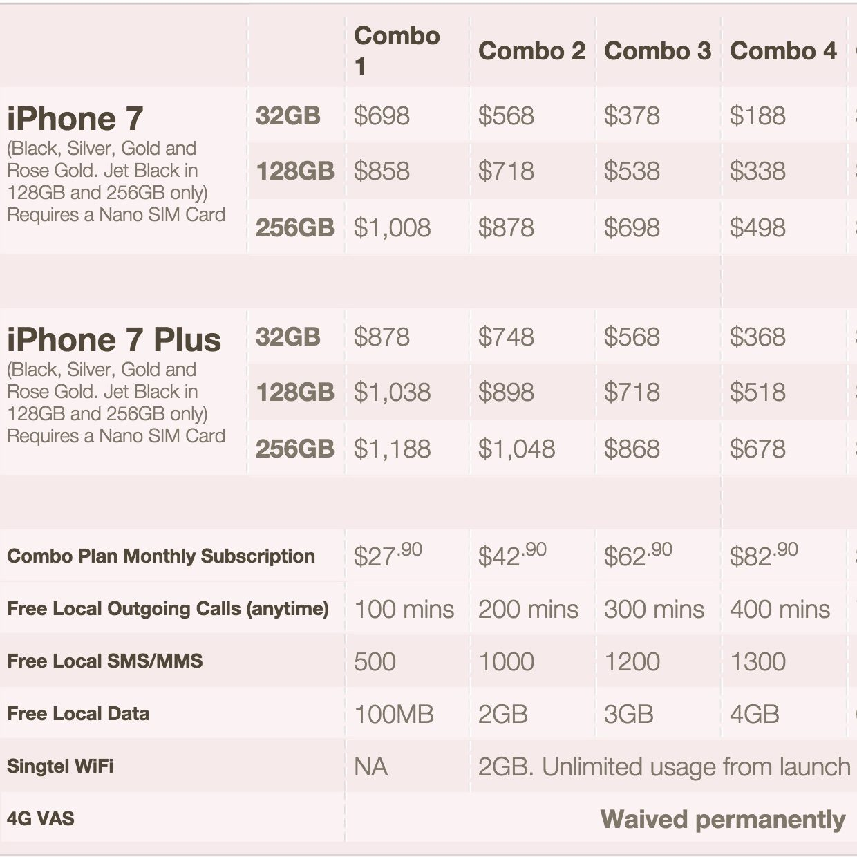 Singtel Singapore iPhone 7 & iPhone 7 Plus Price Plans Released | Why Not Deals 2 & Promotions