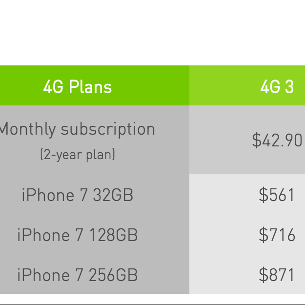 Starhub Singapore iPhone 7 Price Plans Released | Why Not Deals 1 & Promotions