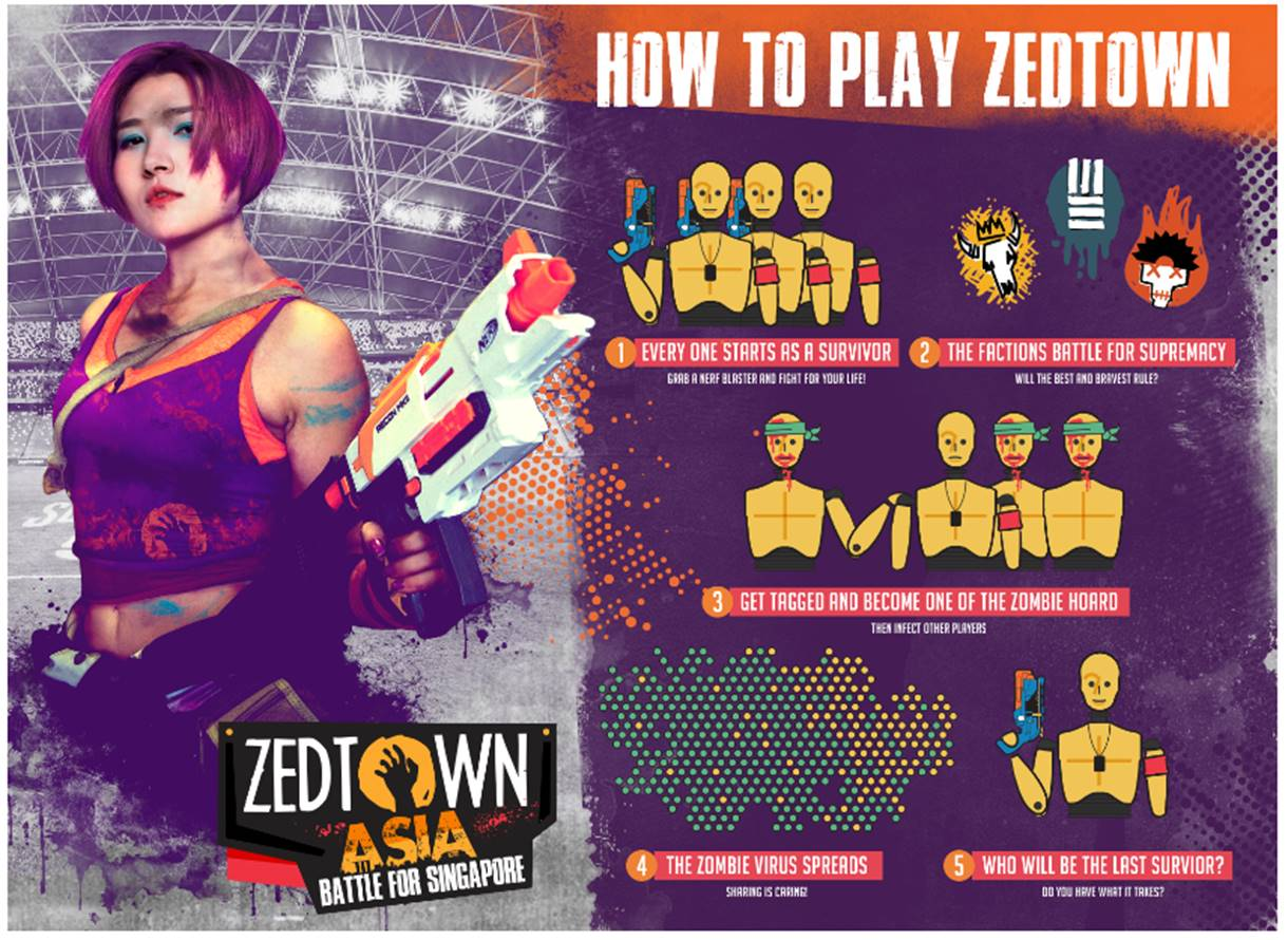 Purchase a ticket to Zedtown Asia: Battle for Singapore & Receive a Complimentary NERF Blaster | Why Not Deals & Promotions