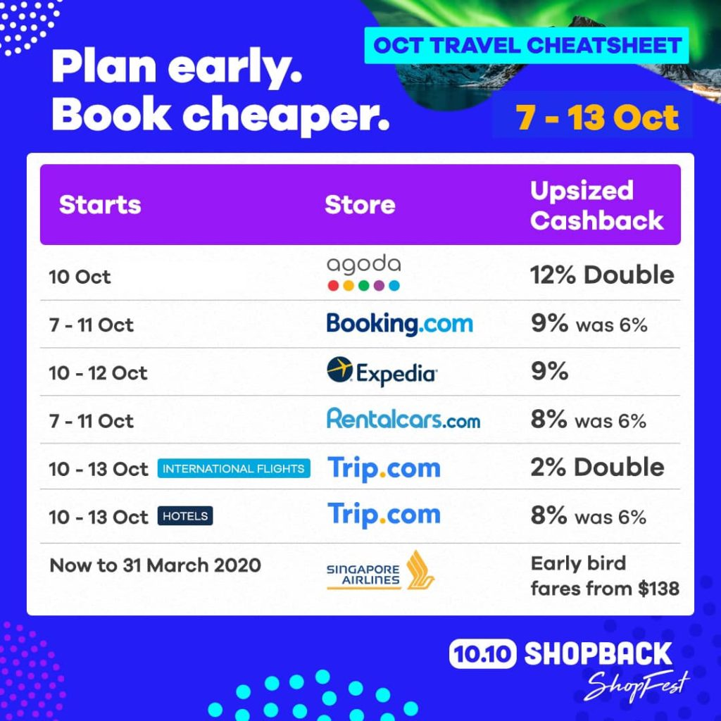 Shopback Singapore October Travel Cheatsheet with All Rounded Travel Deals 7-13 Oct 2019 | Why Not Deals