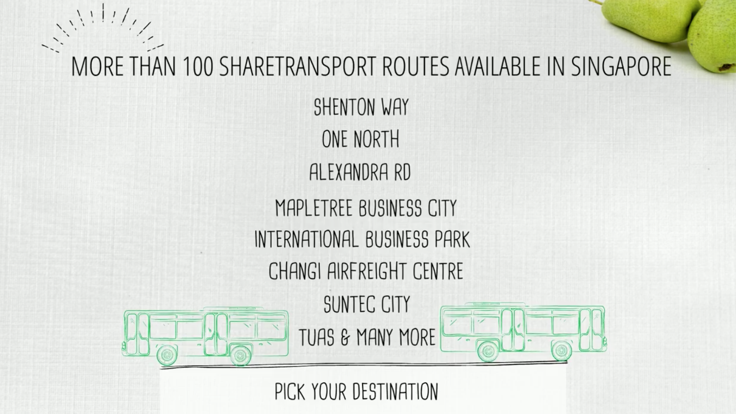 Get your free ticket away from an MRT OR Public Bus with ShareTransport | Why Not Deals 1 & Promotions